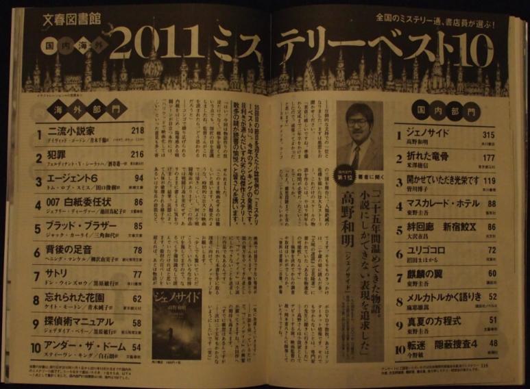 「文春図書館拡大版 2011ミステリーベスト10」