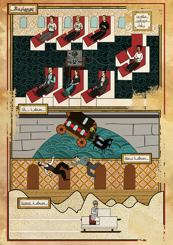 オスマン帝国絵画風「インセプション」ポスター