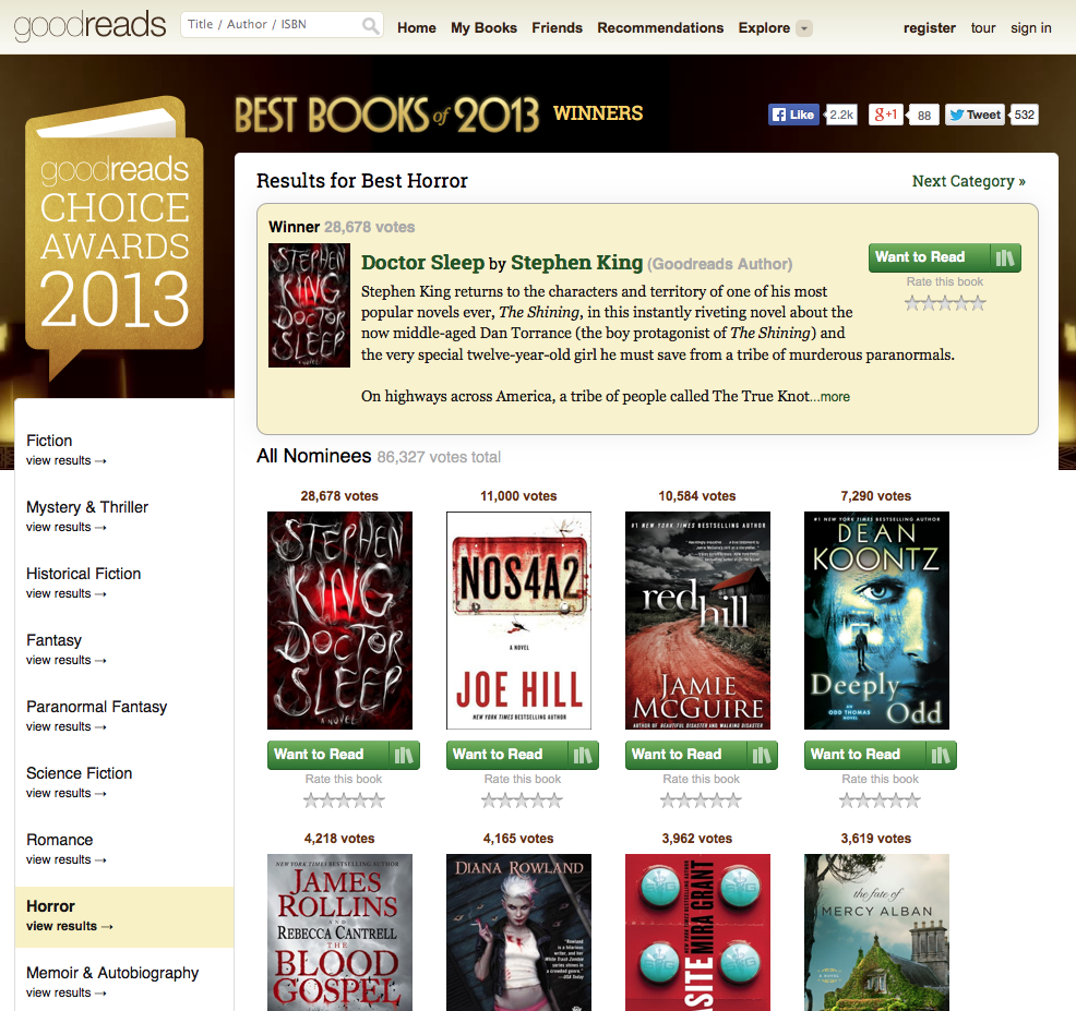Goodreads Choice Awards: The Best Books 2013